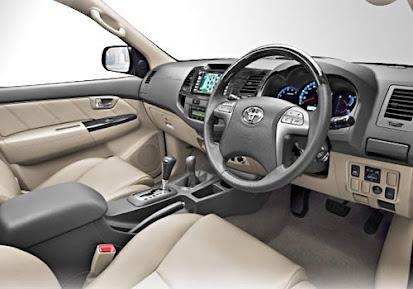 Spesifikasi Lengkap dan Harga Toyota Fortuner Terbaru