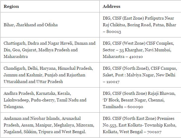 CISF Recruitment 2015 Postal Address Region Wise