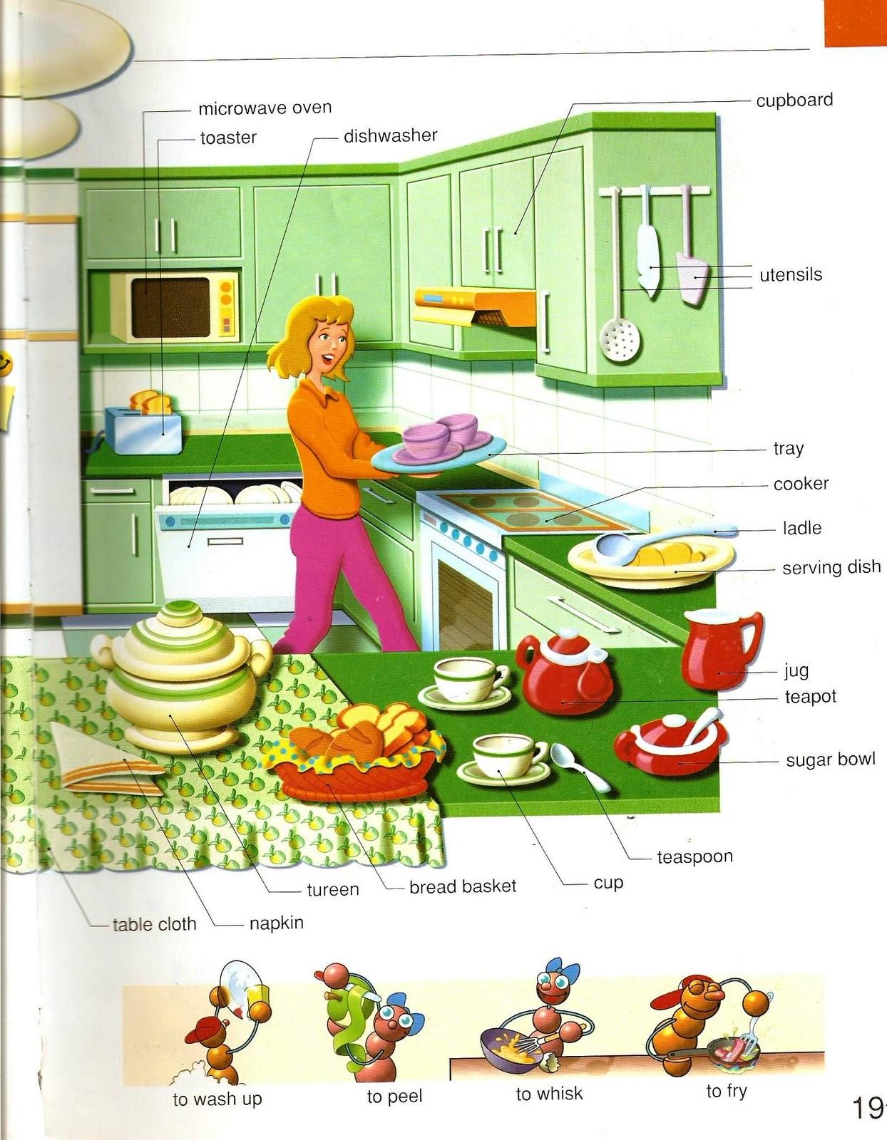 teens 2 kitchen more vocabulary. Black Bedroom Furniture Sets. Home Design Ideas
