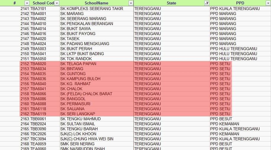 Guru Muda 1Malaysia (GM1M) Projek KPM dan YTL