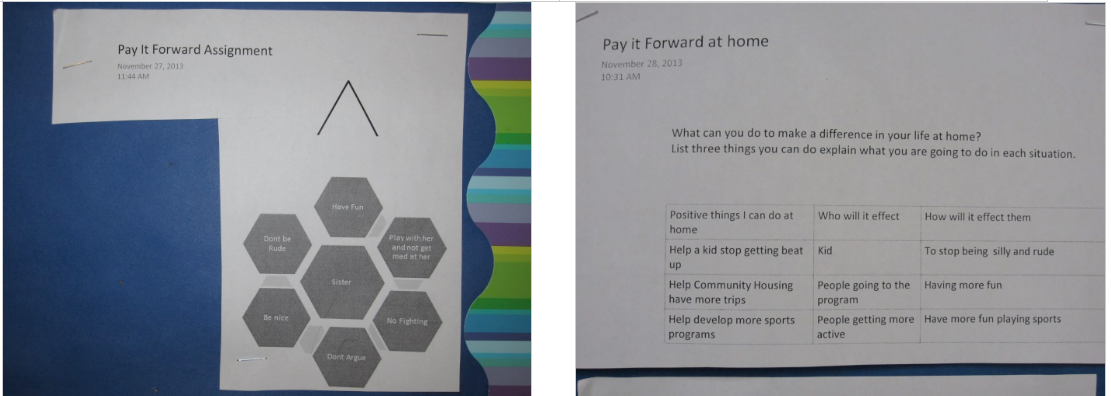 pay it forward essay assignment Pay it forward in schools (real life examples) southwestern college (united states) – after watching the movie 'pay it forward' the class was split up into 10 groups and were instructed to find some way to pay it forward to the community.