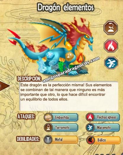 imagen de las caracteristicas del dragon elementos