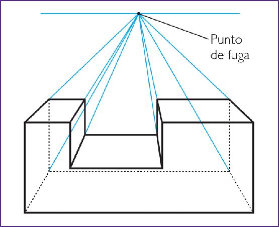 Arco de plastica de 2 de eso perspectiva c nica frontal - Habitacion en perspectiva conica ...