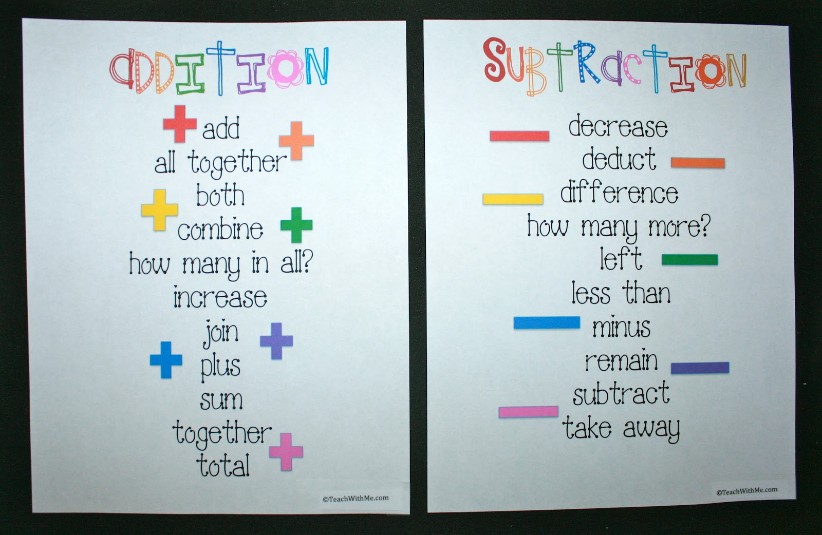 Addition and Subtraction Anchor Charts - Classroom Freebies