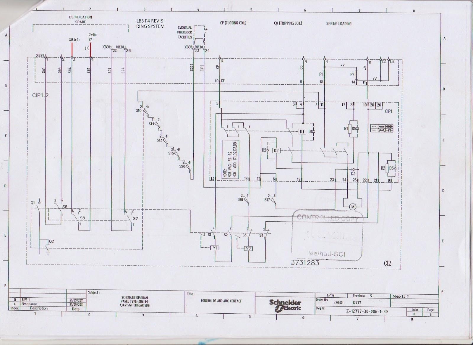 Blog pengalaman wiring diagram panel im motorize f4 panel ring sytem asfbconference2016 Choice Image