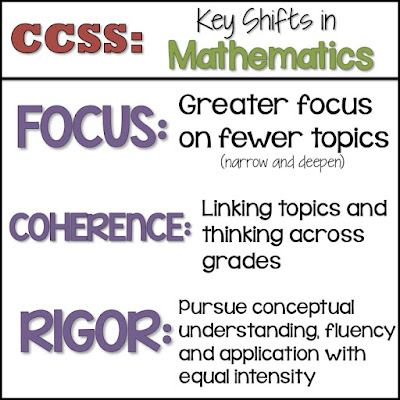 http://www.corestandards.org/other-resources/key-shifts-in-mathematics/