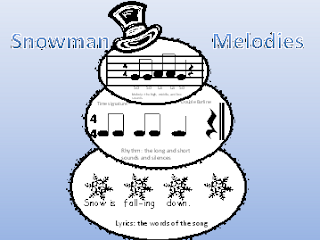 http://www.teacherspayteachers.com/Product/Snowmen-Melodic-Activity-Do-Mi-So-La-456512
