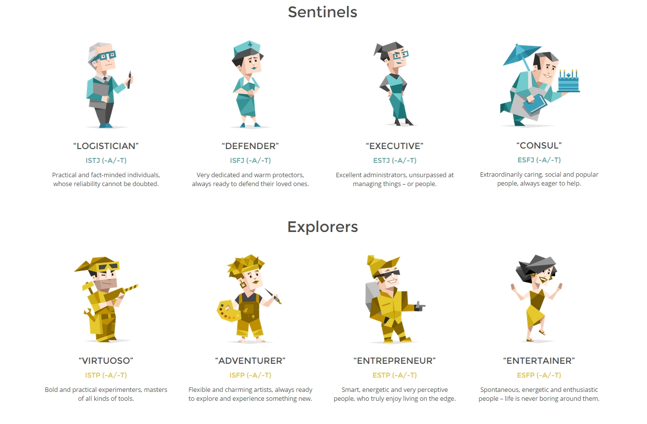 16 personality Detective free spirit explorer which of these personality types best describes how rationality affects the decisions you make a new test hopes to answer this for you.