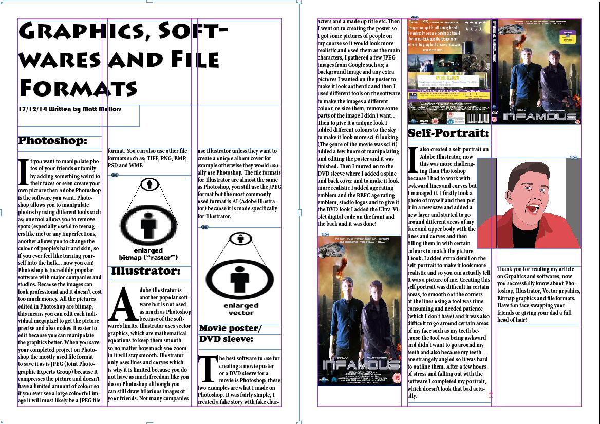 magazine article formats