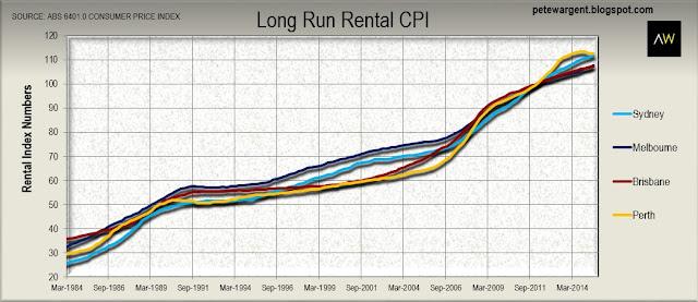 long run r
