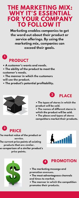 Jonah Engler Marketing Infographic