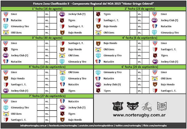 Fixture Zona Clasificación II - Campeonato Regional del NOA 2015
