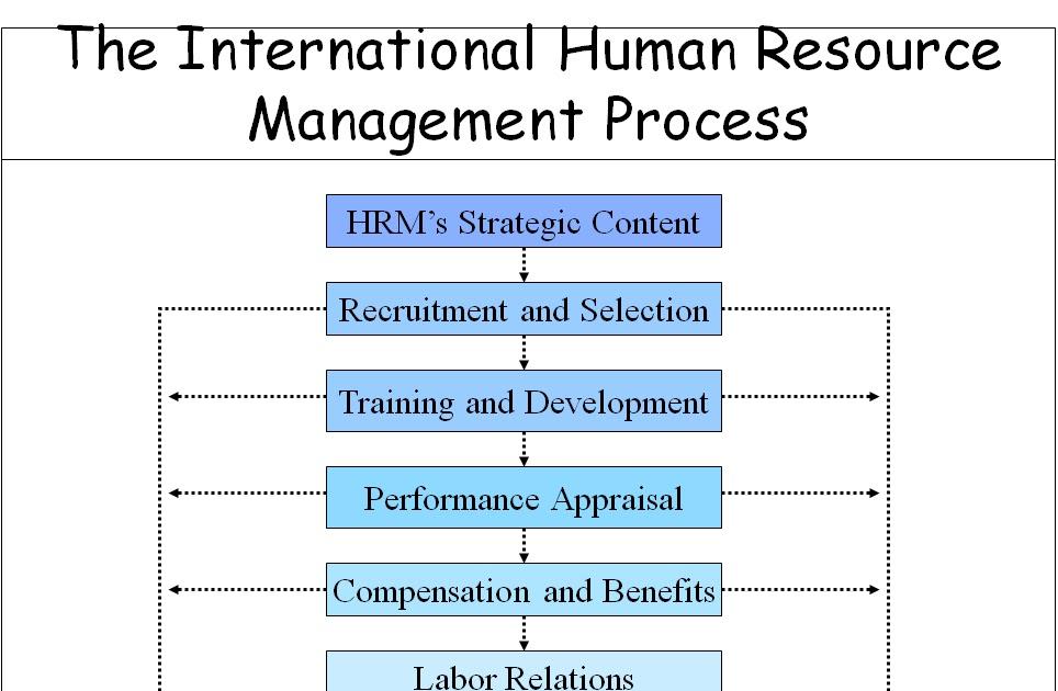 Maria Tambunan Rangkuman Bab 20 Manajemen Sumber Daya Manusia Dan Hubungan Tenaga Kerja Bisnis