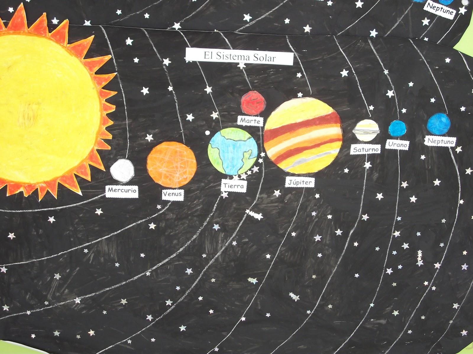 Fotos del Sistema Solar - Astronomía Educativa: Tierra