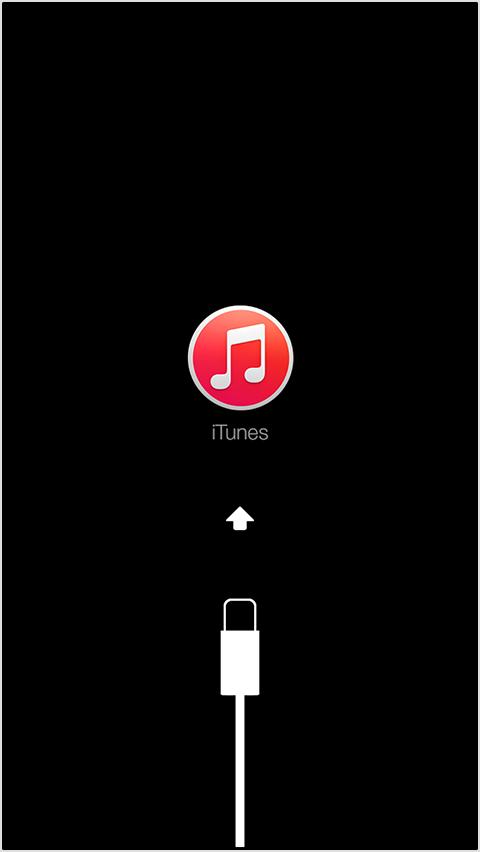 Reovery Mode iPhone, iPad dan iPod