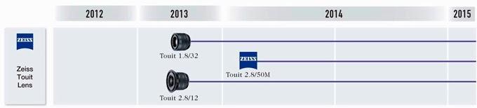 Il calendario delle ottiche Zeiss per Fuji X per il 2014