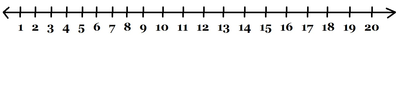 Displaying (19) Gallery Images For Number Line...