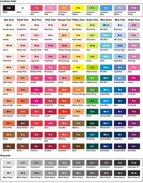 Ohuhu Markers Color Chart
