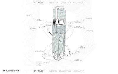 Dibujo en perspectiva de la Torre The Scotts