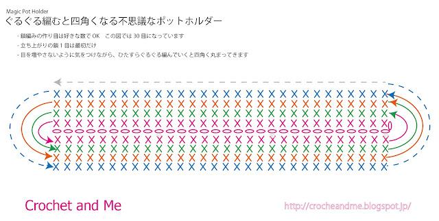 ポットホルダーの編み図