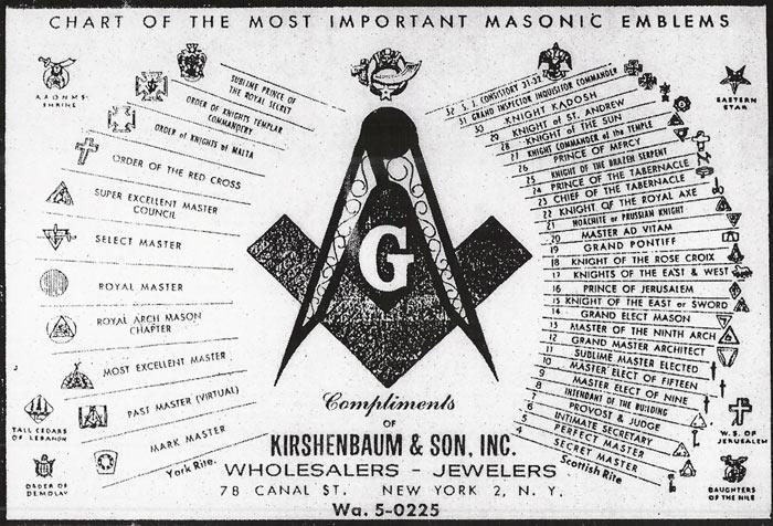 حذرك الماسونية الروتاري فرسان الهيكل (الملف الكامل)