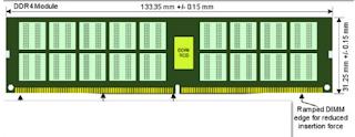 RAM DDR4 ciri-cirinya seperti apa