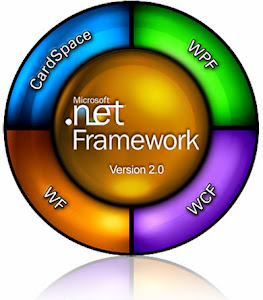 Learn .Net in Vadodara