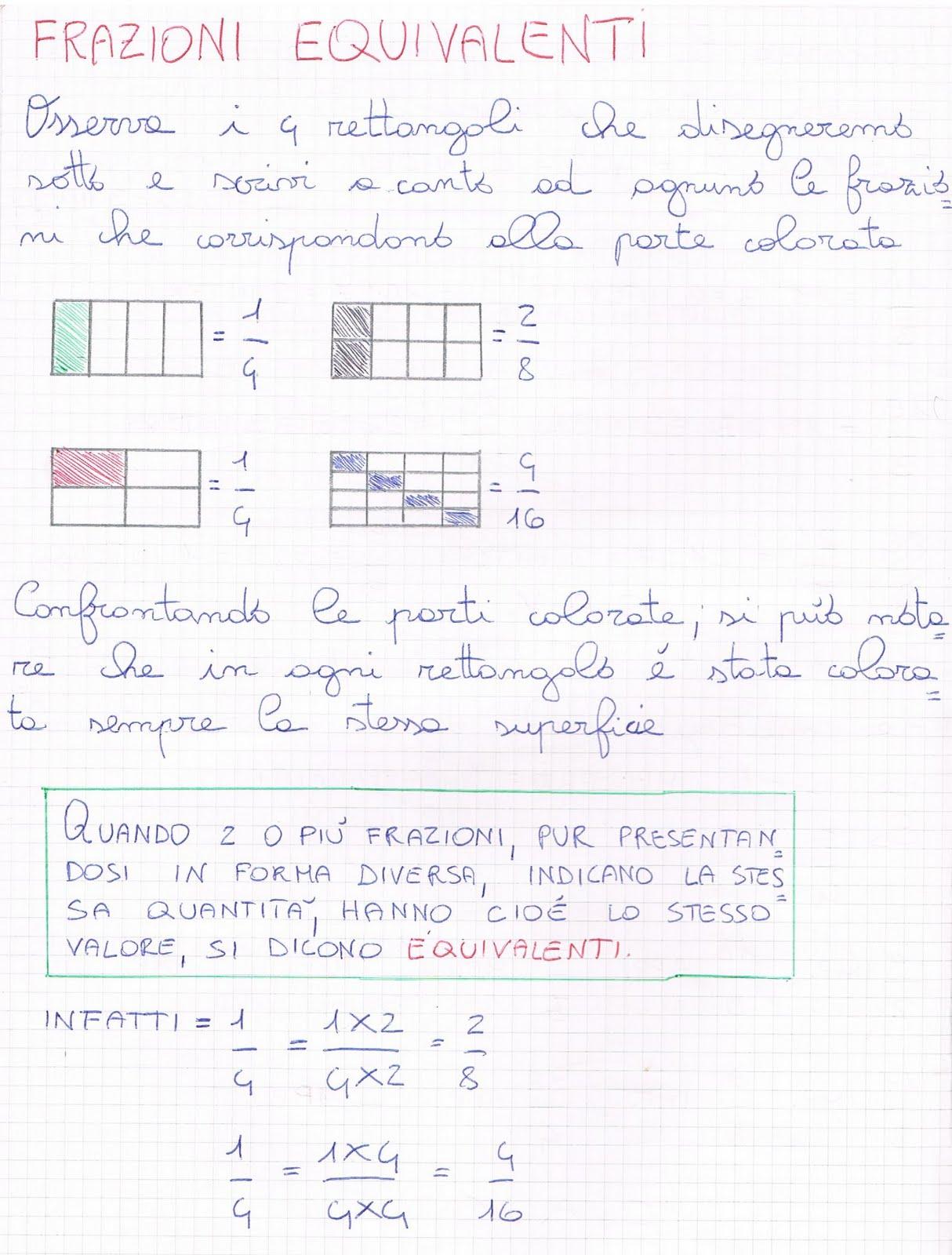 Favorito Frazioni apparenti, frazioni equivalenti. II47