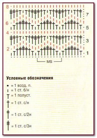 Схемы цветов вязанных крючком
