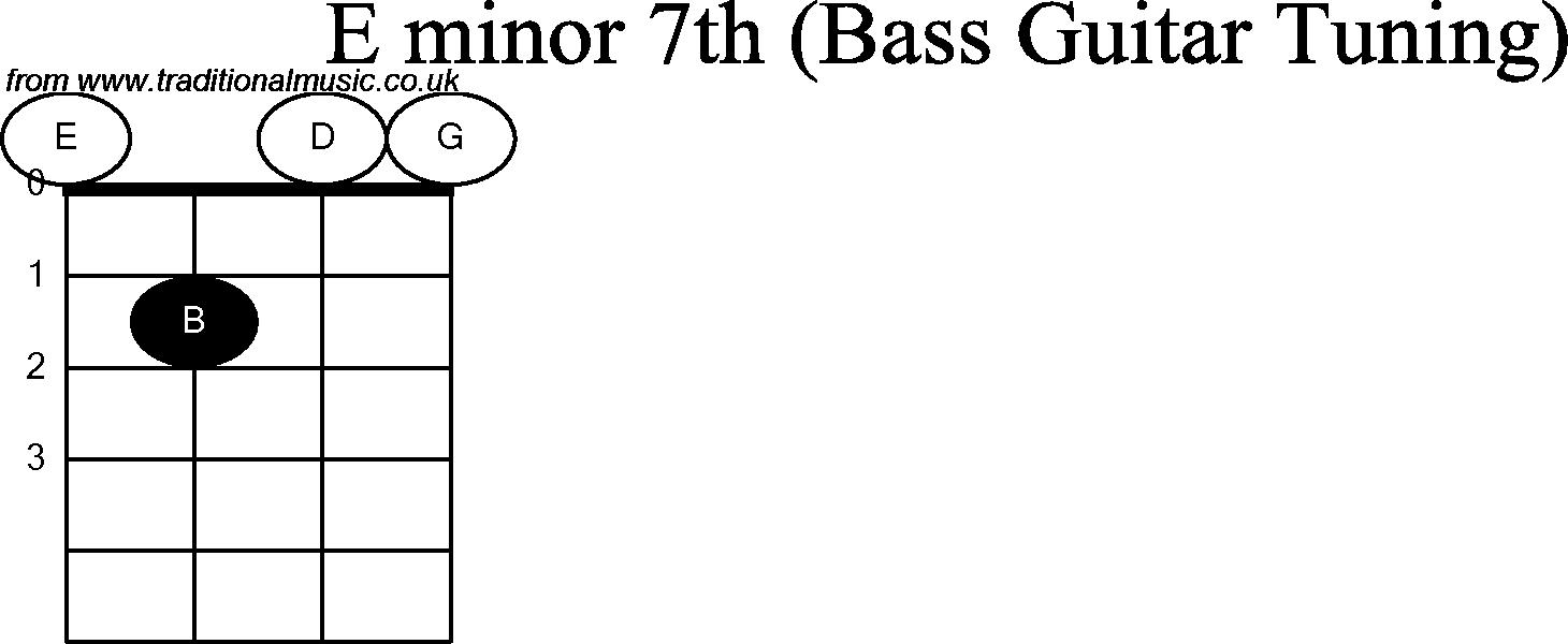 Bass Guitar Chord Chart Golfclub