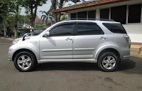 Toyota Rush G Mobilang Jual Beli Mobil Bekas Tangerang