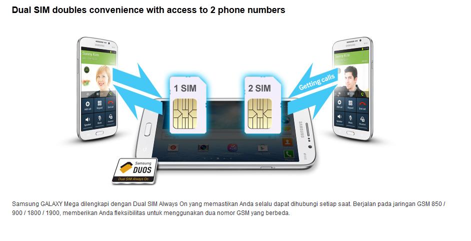 Fitur terbaru Samsung Galaxy Mega GT I9152