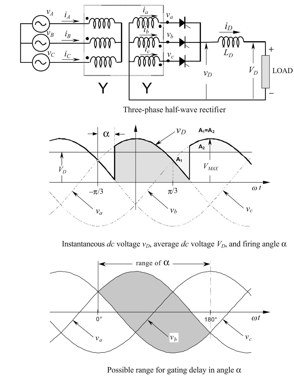 Flamingidea Controlled Rectifier Types And Description The Full Wave Averaging Filter In Such A Case Begins To Work As An Inverter Load Needs Have Capability Generate Power Reversal By Reversing Its Dc
