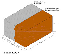 Brick Dimensions Chart Uk2