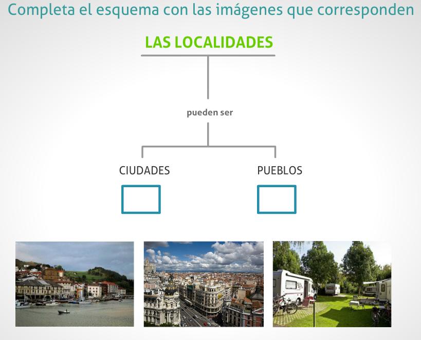 http://www.primerodecarlos.com/TERCERO_PRIMARIA/marzo/Unidad_9/cono/actividades/la_localidad2/cono4001.swf