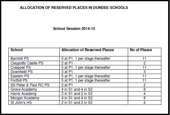 Allocation of reserved places in Dundee Schools for session 2014-15