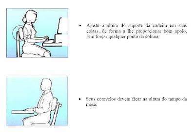 Ergonomia no computador