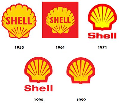 mundo das marcas shell