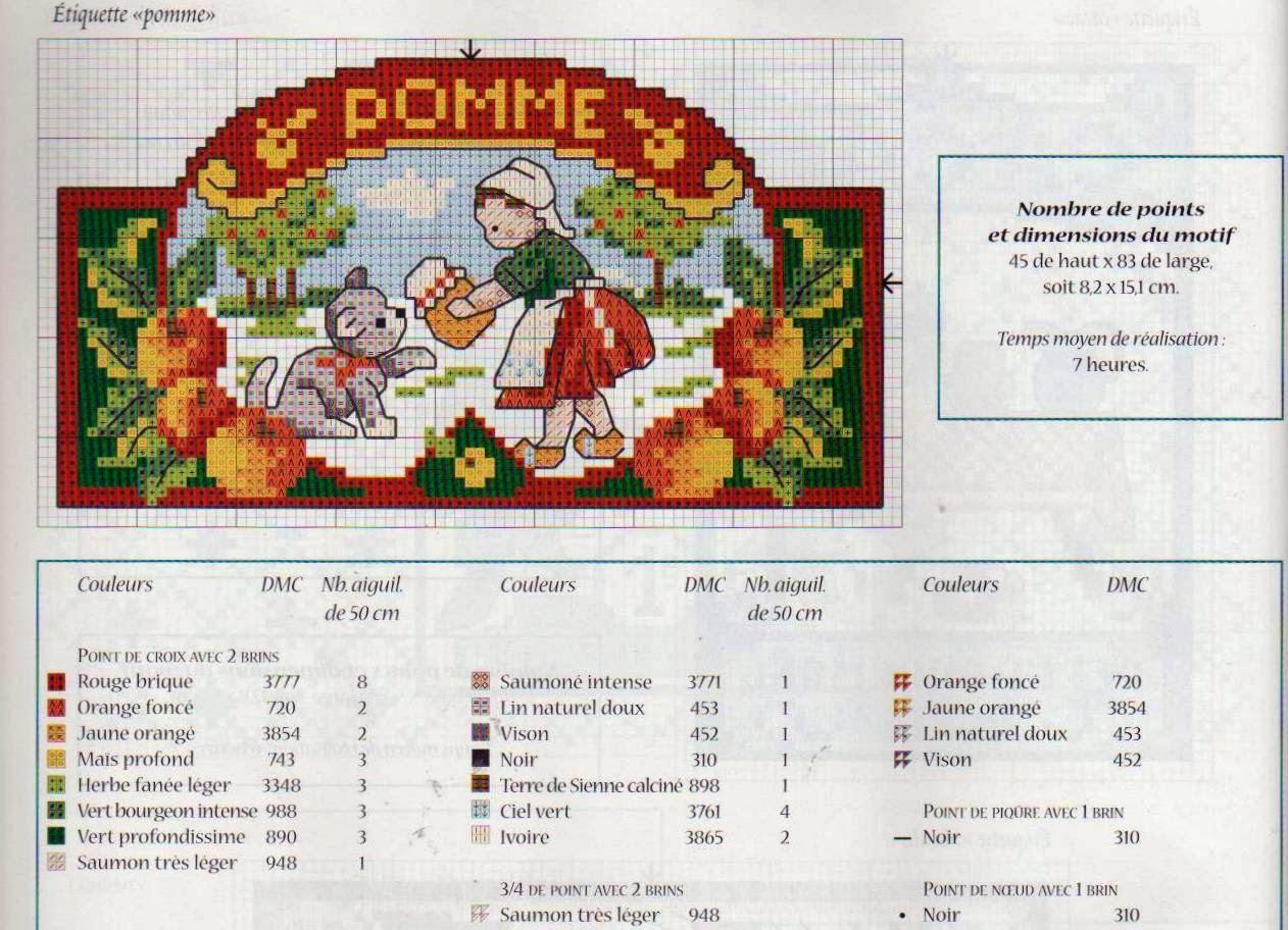 схема вышивки крестом дименшенс воспоминания о париже