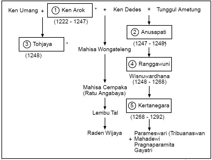 Masyarakat Hindu Budha Di Indonesia Purbakalasmaga