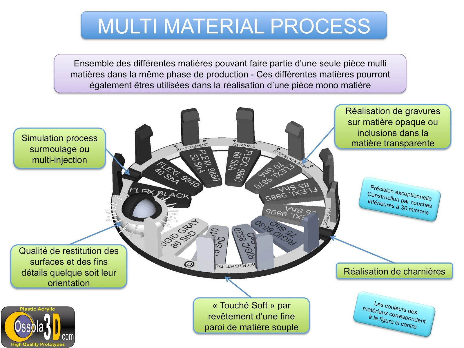 positive material indentification procedure Pmi (positive material identification)  this procedure should cover the techniques used, equipment calibration procedures,.