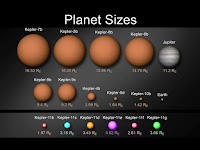 Newly Discovered Planets