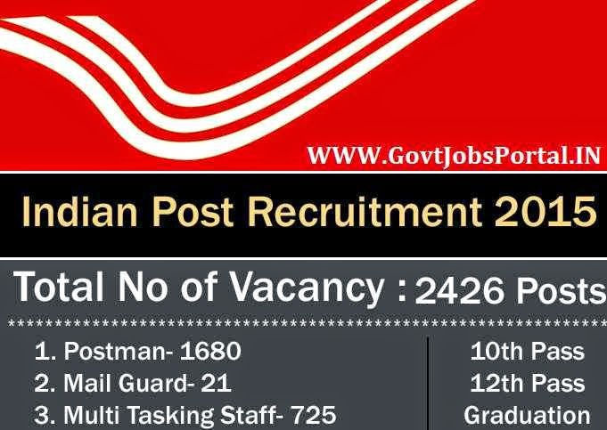 how to get a job in post office in india
