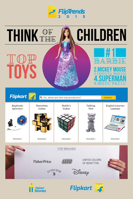 Top toy brands on Flipkart