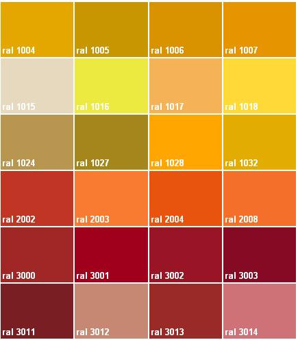 D coration de la maison peinture nuancier couleur - Peinture architecte nuancier ...