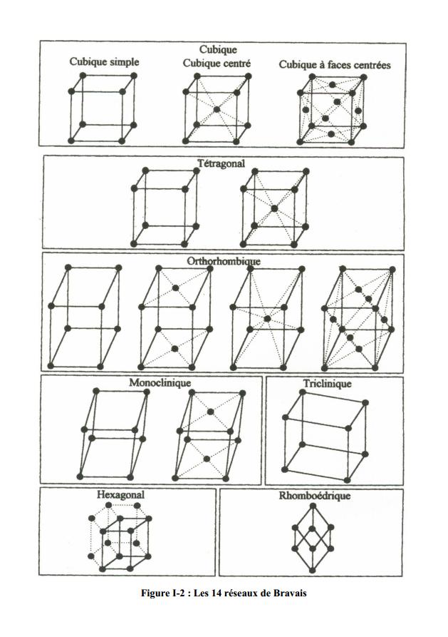 cours de cristallographie smc