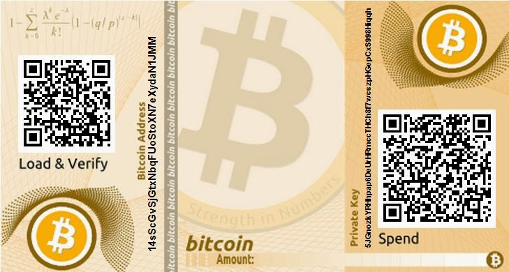 An Introduction to Bitcoin & More About it