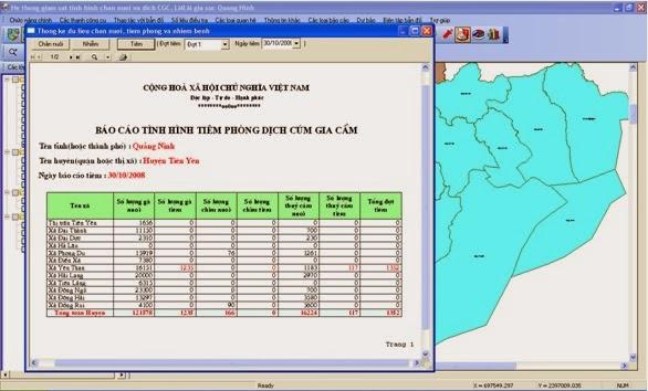 Hình vẽ 3. Báo cáo tổng hợp về tình hình tiêm phòng dịch cúm gia cầm trong ngày và cả đợt cho huyện Tiên Yên, Quảng Ninh