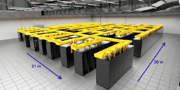 SuperMuc (Leibniz Supercomputing Centre, Jerman)