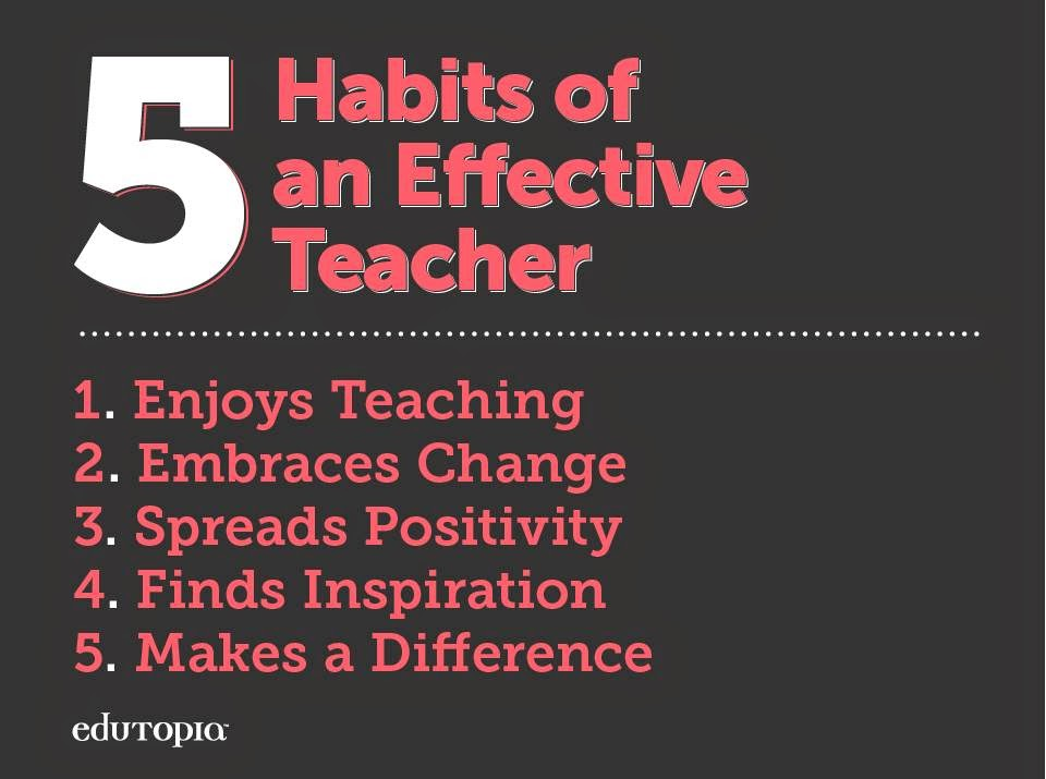 http://www.edutopia.org/discussion/11-habits-effective-teacher?utm_source=facebook&utm_medium=post&utm_campaign=discussion-11-habits-effective-teacher-image